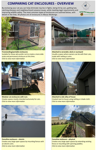 Comparing cat enclosures document cover with text and photos of six cat enclosures in Albury-Wodonga.